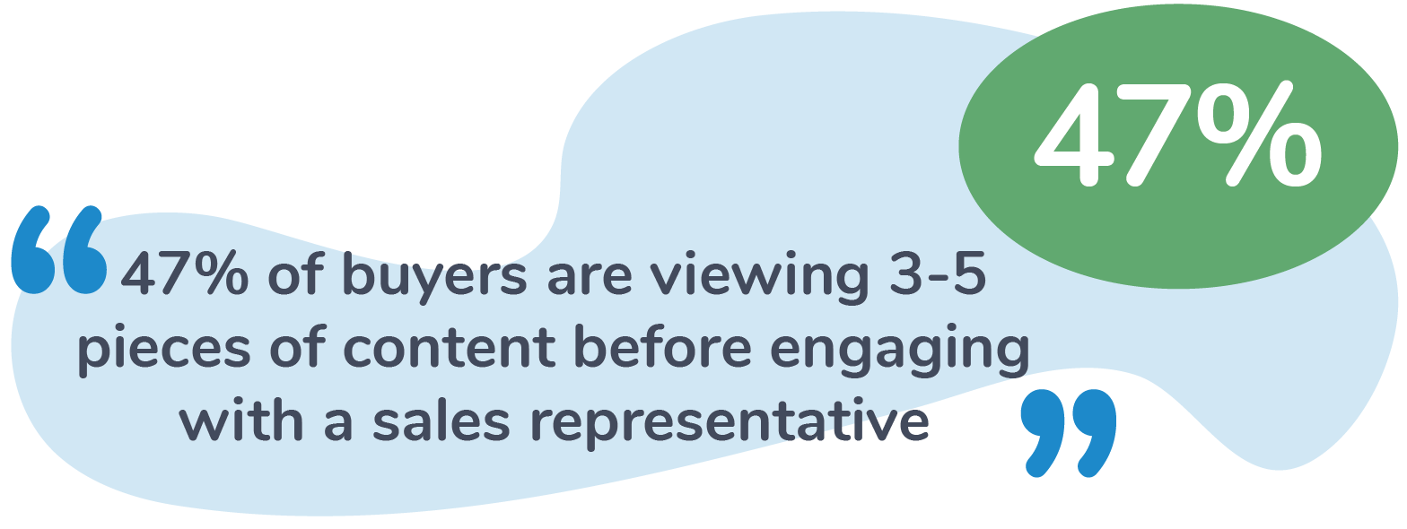 Buyers view content before buying