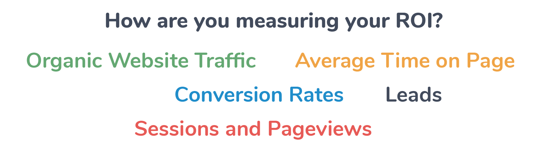 measuring your content ROI