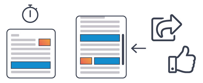 Measuring Content Quality