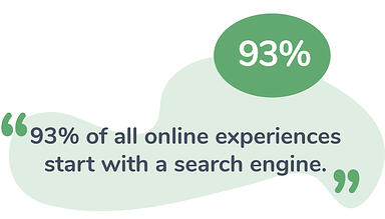 Search-Engine-Optimization-Stat