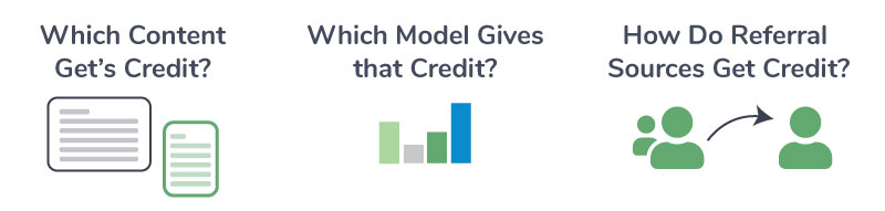 Getting Credit Attribution Models