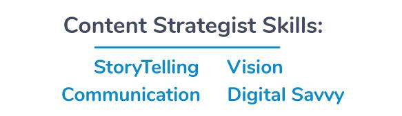 Content strategist skills