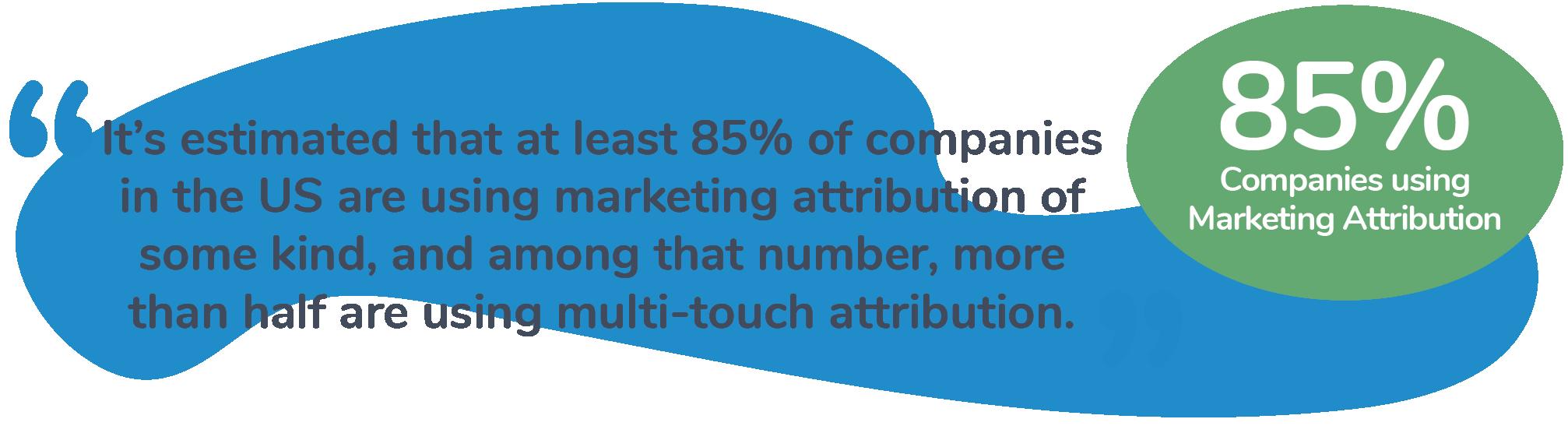 Companies using Marketing Attribution