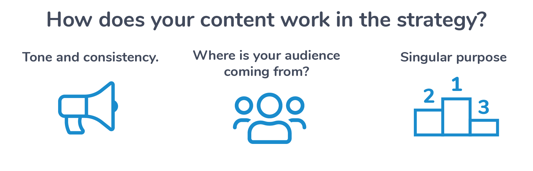 Content in your Marketing strategy