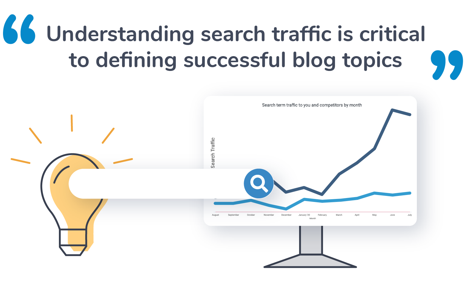 Understanding Search Traffic for blog topics
