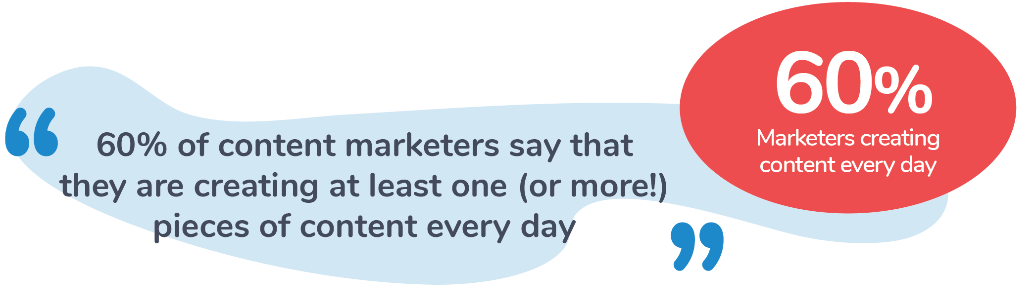 Marketers create content every day