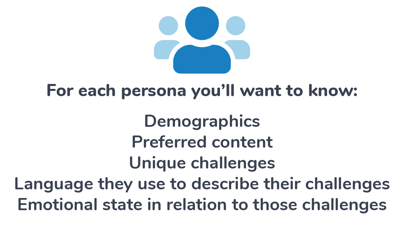 identify your audience for your content strategy