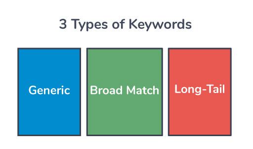 3-types-of-seo-keywords