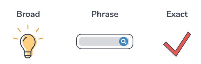 the-three-keyword-match-types