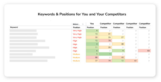 competitor-keyword-research-tool