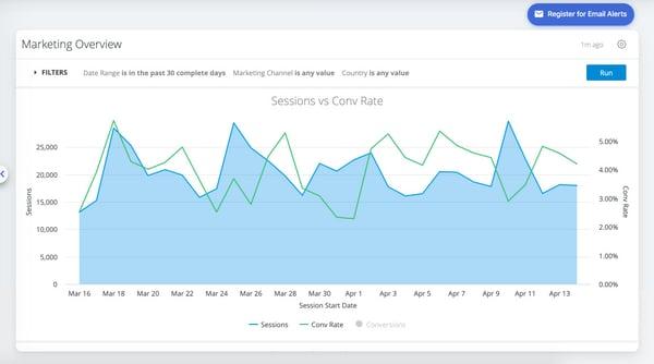 importance-of-digital-marketing-analytics