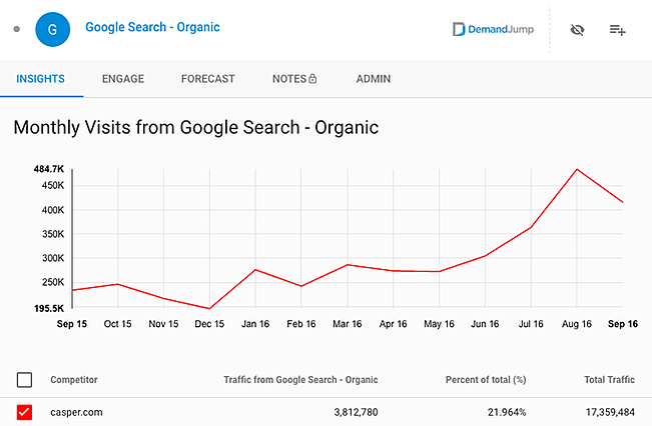 casper-google-organic.png