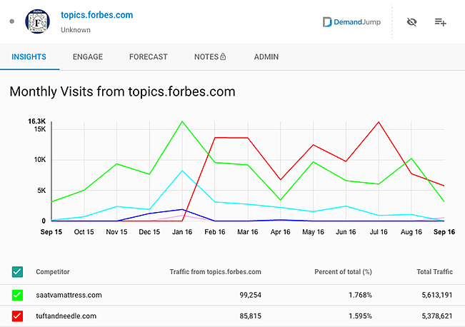 topics-forbes.png