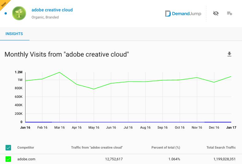 1-adobe-creative-cloud.png