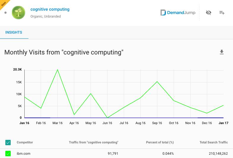 2-cognitive-computing.png