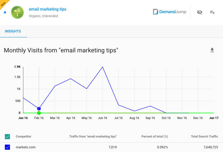 3-email-marketing-tips.png