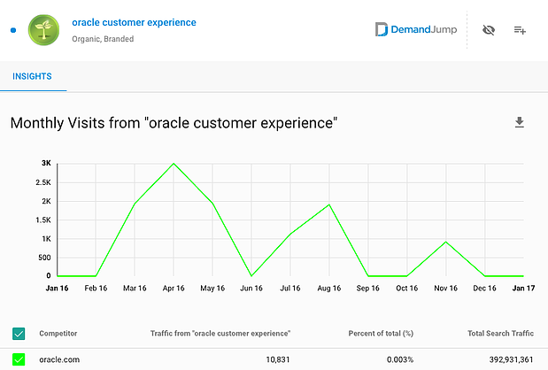 4-oracle-customer-experience.png