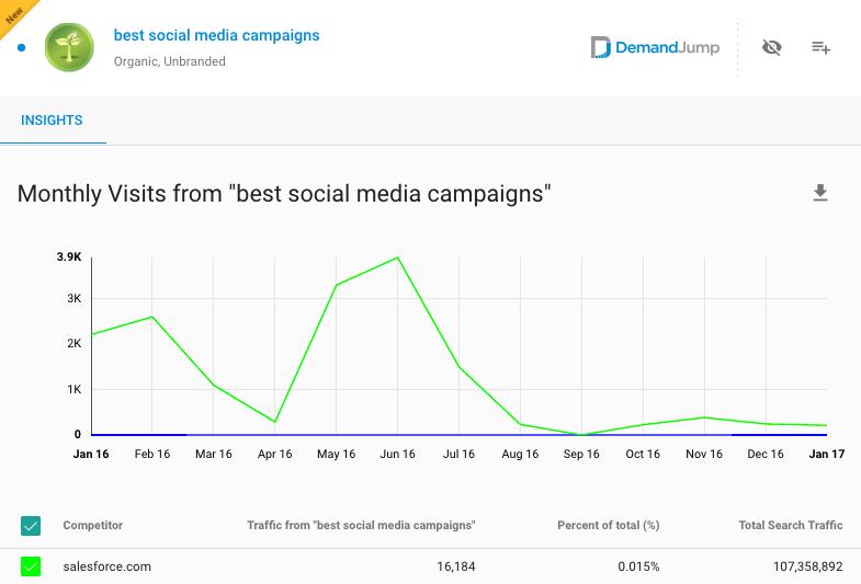 6-best-social-meida-campaigns.png