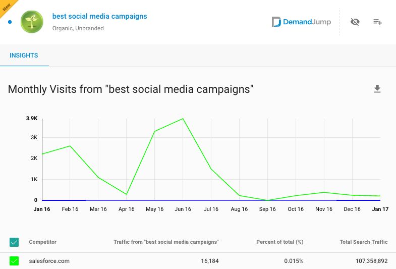 6-best-social-meida-campaigns.png