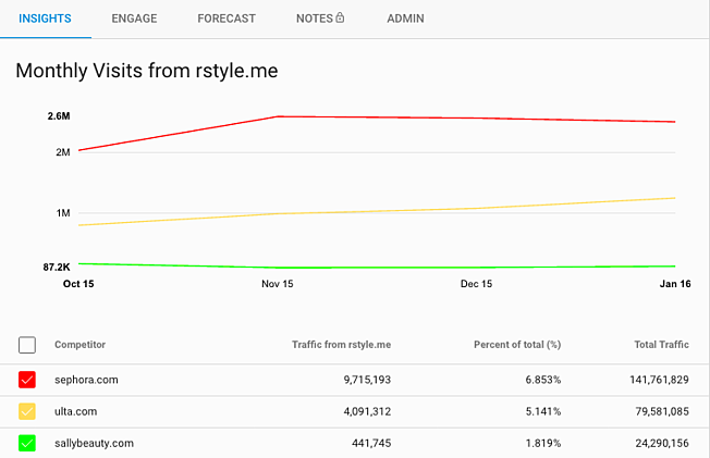 rstyle_oct15-jan16.png