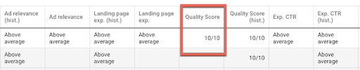 Check Quality Score in Adwords