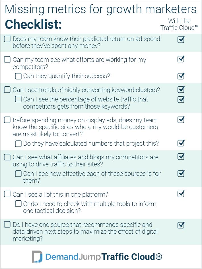 Insights Checklist