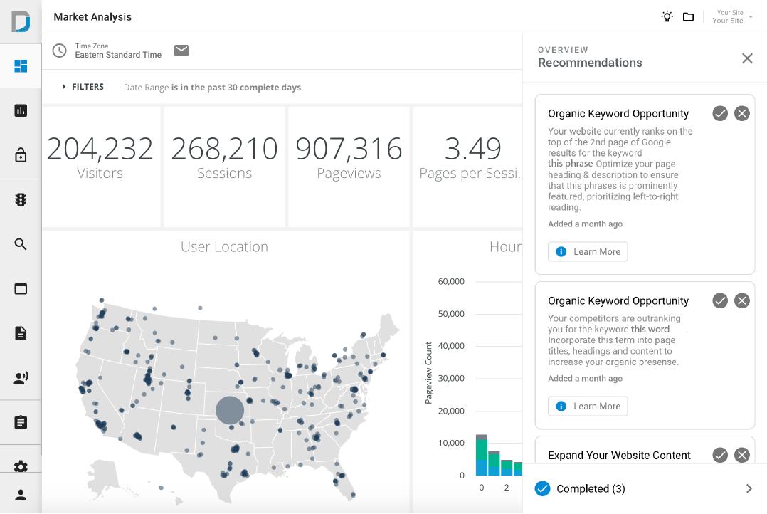 Optimize Digital Marketing Platform