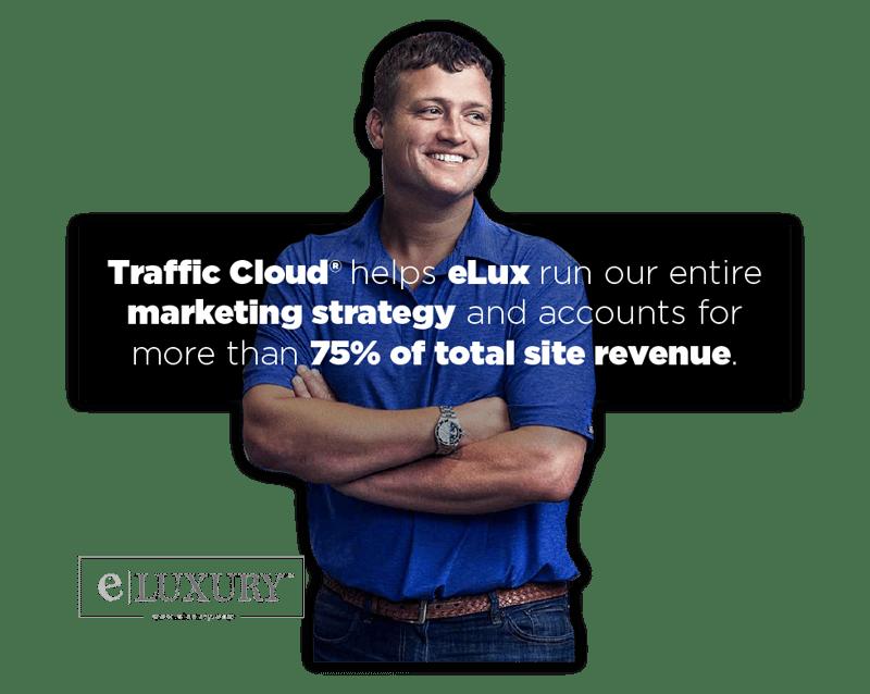Help with Digital Marketing Strategy