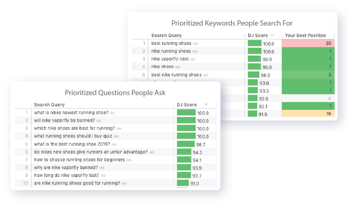 Consumer Insights for New Product Development
