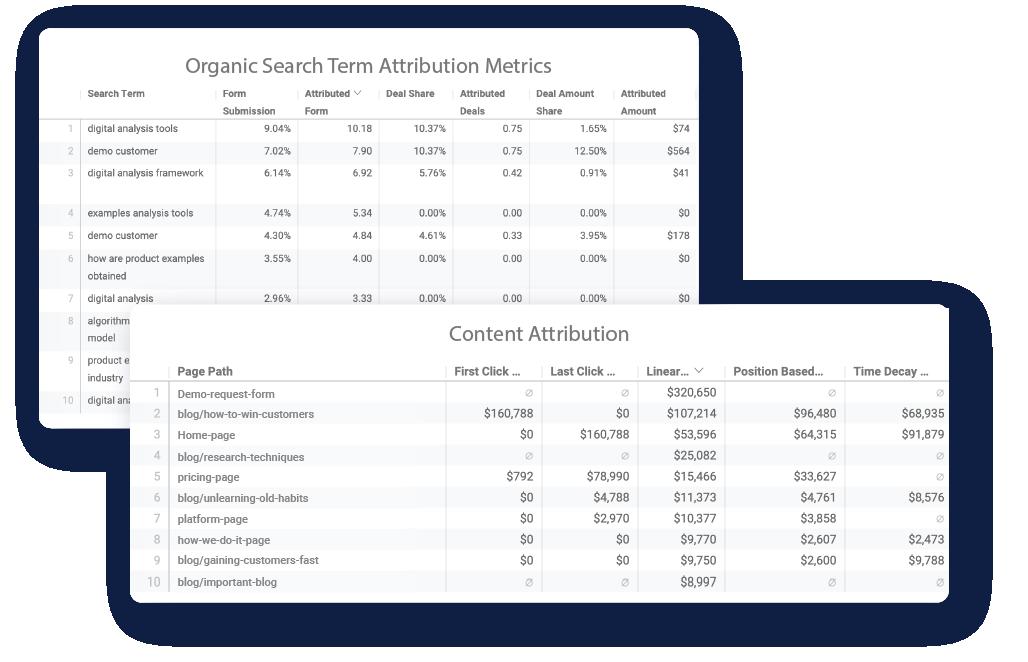 Organic Search Lead Attribution