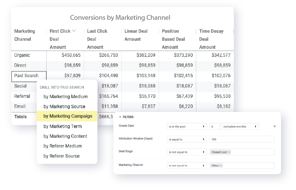 Custom Event Tracking and Lookback Window for Marketing Attribution