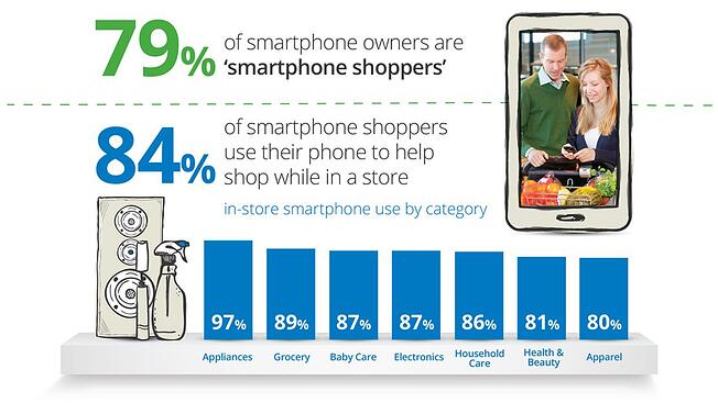 mobile-in-store_infographics_lg.width-1200.jpg