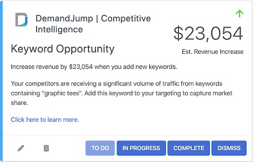 Channel Optimization Recommendation - Keyword Opportunity