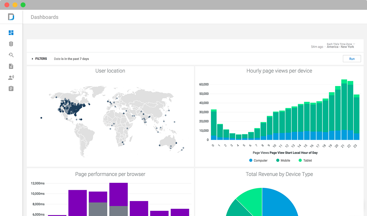 grow data visualization