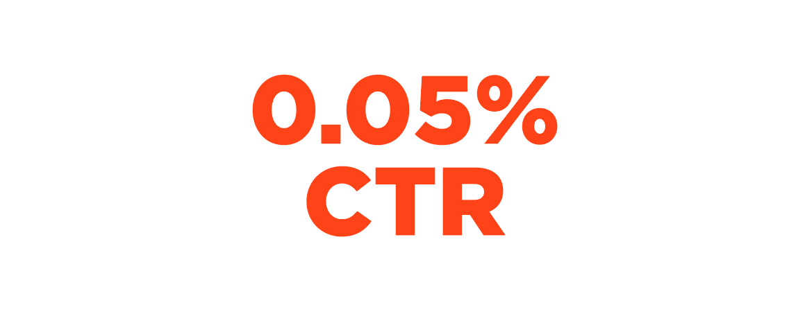Why such low click-through rates?