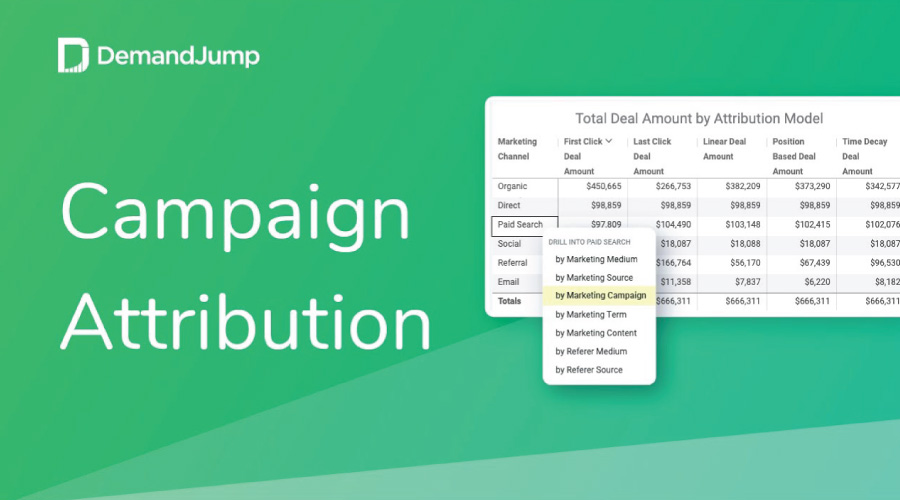 Campaign Attribution
