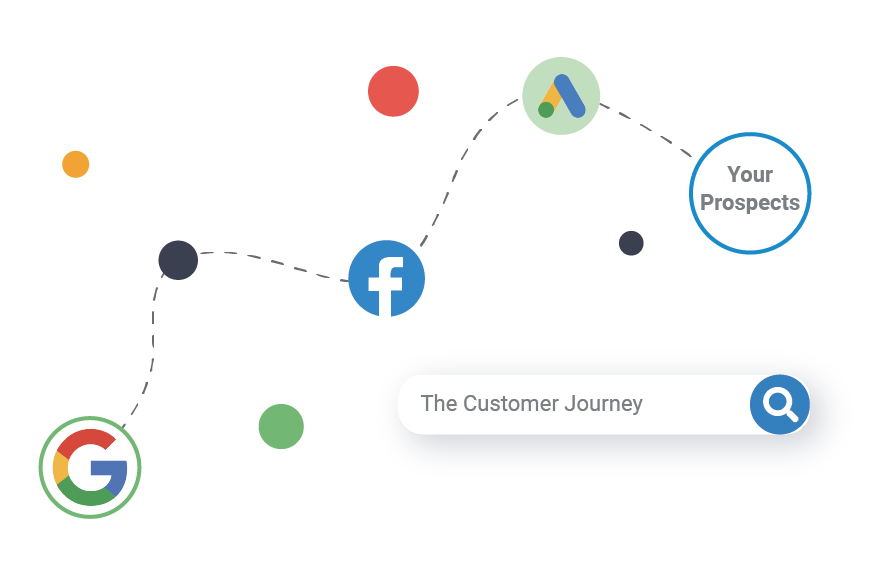 Discover the Customer Journey