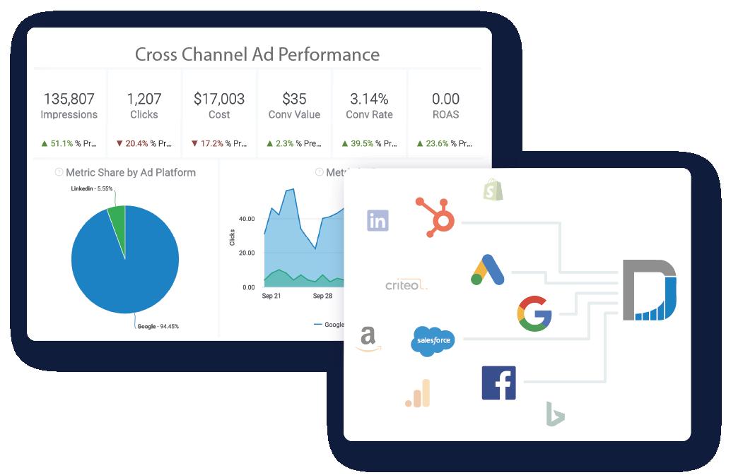 centralized customer behavior data