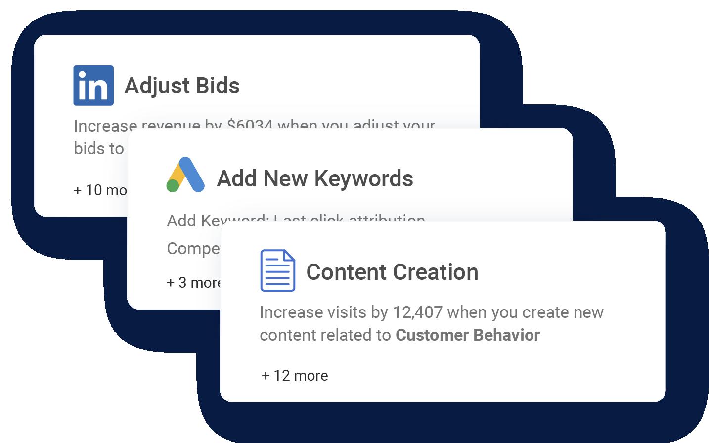 keyword adjustment recommendations
